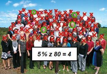 pět procent zaměstnanců